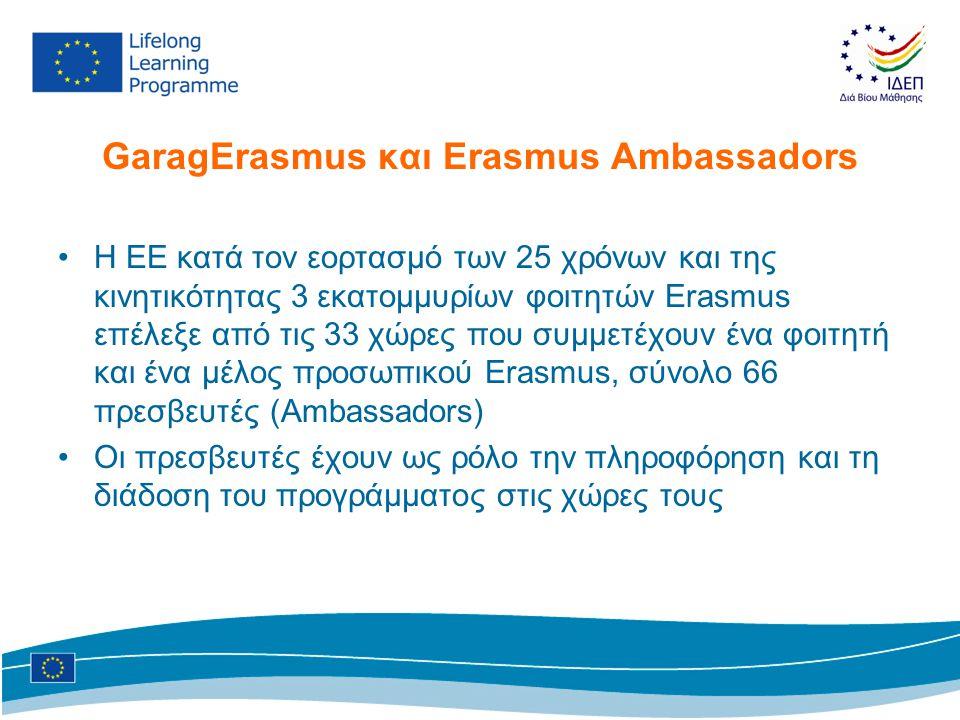 GaragErasmus και Erasmus Ambassadors •Η ΕΕ κατά τον εορτασμό των 25 χρόνων και της κινητικότητας 3 εκατομμυρίων φοιτητών Erasmus επέλεξε από τις 33 χώρες που συμμετέχουν ένα φοιτητή και ένα μέλος προσωπικού Erasmus, σύνολο 66 πρεσβευτές (Ambassadors) •Οι πρεσβευτές έχουν ως ρόλο την πληροφόρηση και τη διάδοση του προγράμματος στις χώρες τους