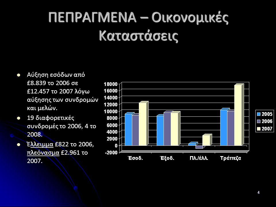 4 ΠΕΠΡΑΓΜΕΝΑ – Οικονομικές Καταστάσεις   Αύξηση εσόδων από £8.839 το 2006 σε £12.457 το 2007 λόγω αύξησης των συνδρομών και μελών.
