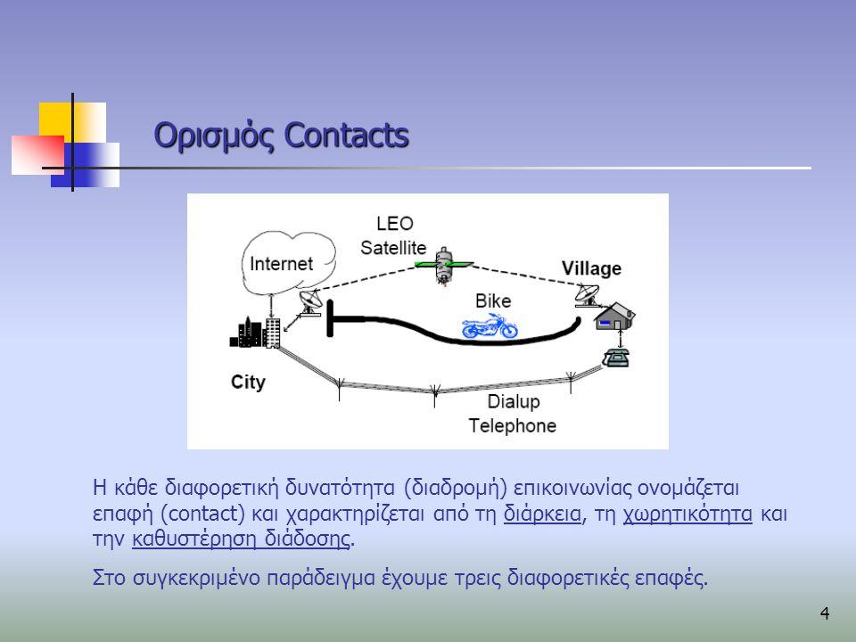 15  Contacts Summary Oracle  Contacts Summary Oracle: Μπορεί να απαντήσει σε ερωτήσεις σχετικά με συνολικά στατιστικά των contacts.