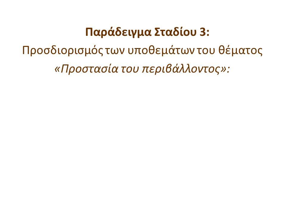 Παράδειγμα Σταδίου 3: Προσδιορισμός των υποθεμάτων του θέματος «Προστασία του περιβάλλοντος»: