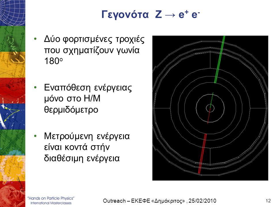 Outreach – ΕΚΕΦΕ «Δημόκριτος», 25/02/2010 12 Γεγονότα Ζ → e + e - •Δύο φορτισμένες τροχιές που σχηματίζουν γωνία 180 ο •Εναπόθεση ενέργειας μόνο στο Η