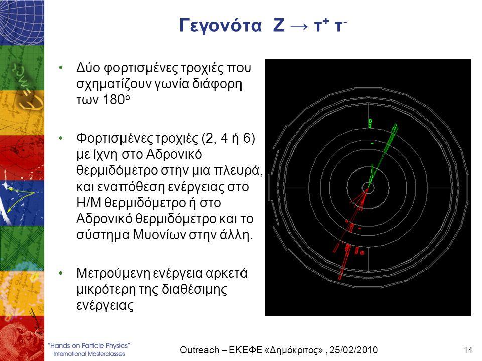 Outreach – ΕΚΕΦΕ «Δημόκριτος», 25/02/2010 14 Γεγονότα Ζ → τ + τ - •Δύο φορτισμένες τροχιές που σχηματίζουν γωνία διάφορη των 180 ο •Φορτισμένες τροχιέ