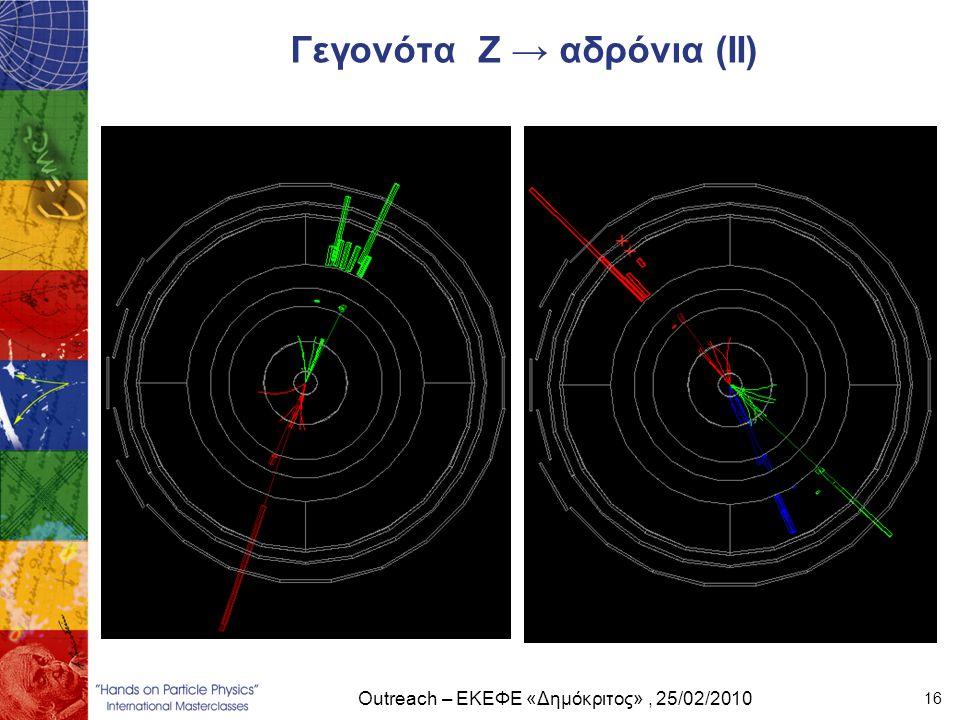 Outreach – ΕΚΕΦΕ «Δημόκριτος», 25/02/2010 16 Γεγονότα Ζ → αδρόνια (ΙΙ)