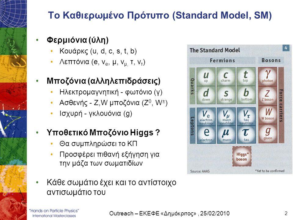 Outreach – ΕΚΕΦΕ «Δημόκριτος», 25/02/2010 2 Το Καθιερωμένο Πρότυπο (Standard Model, SM) •Φερμιόνια (ύλη) •Κουάρκς (u, d, c, s, t, b) •Λεπτόνια (e, ν e