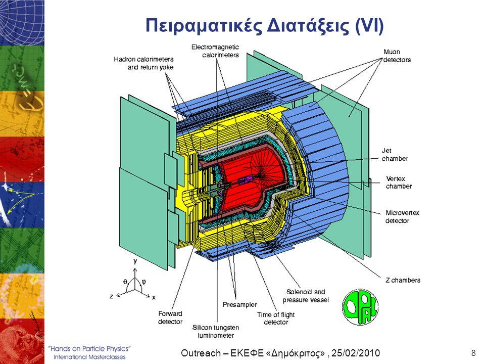 Outreach – ΕΚΕΦΕ «Δημόκριτος», 25/02/2010 8 Πειραματικές Διατάξεις (VΙ)