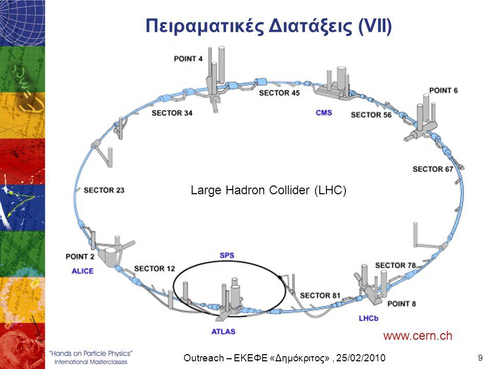 Outreach – ΕΚΕΦΕ «Δημόκριτος», 25/02/2010 9 Πειραματικές Διατάξεις (VΙΙ) Large Hadron Collider (LHC) www.cern.ch