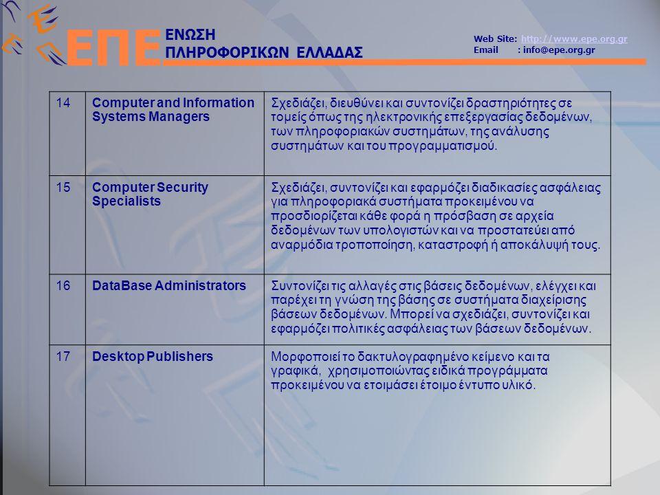 ΕΝΩΣΗ ΠΛΗΡΟΦΟΡΙΚΩΝ ΕΛΛΑΔΑΣ Web Site: http://www.epe.org.grhttp://www.epe.org.gr Email : info@epe.org.gr ΕΠΕ 1414Computer and Information Systems Managers Σχεδιάζει, διευθύνει και συντονίζει δραστηριότητες σε τομείς όπως της ηλεκτρονικής επεξεργασίας δεδομένων, των πληροφοριακών συστημάτων, της ανάλυσης συστημάτων και του προγραμματισμού.