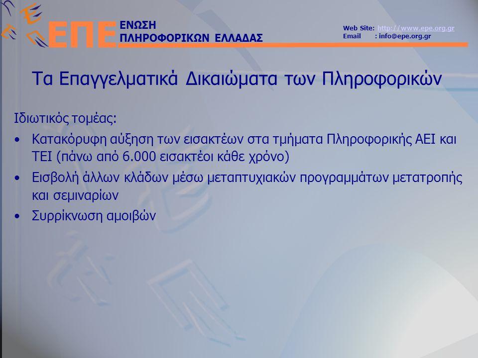 ΕΝΩΣΗ ΠΛΗΡΟΦΟΡΙΚΩΝ ΕΛΛΑΔΑΣ Web Site: http://www.epe.org.grhttp://www.epe.org.gr Email : info@epe.org.gr ΕΠΕ Τα Επαγγελματικά Δικαιώματα των Πληροφορικών Ιδιωτικός τομέας: •Κατακόρυφη αύξηση των εισακτέων στα τμήματα Πληροφορικής ΑΕΙ και ΤΕΙ (πάνω από 6.000 εισακτέοι κάθε χρόνο) •Εισβολή άλλων κλάδων μέσω μεταπτυχιακών προγραμμάτων μετατροπής και σεμιναρίων •Συρρίκνωση αμοιβών