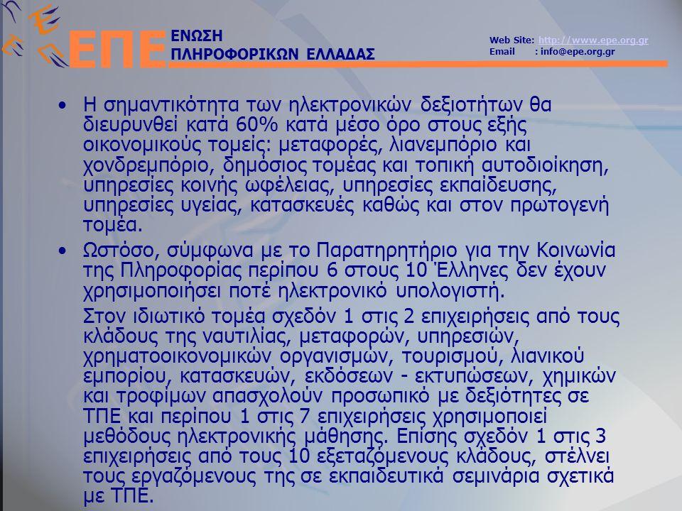 ΕΝΩΣΗ ΠΛΗΡΟΦΟΡΙΚΩΝ ΕΛΛΑΔΑΣ Web Site: http://www.epe.org.grhttp://www.epe.org.gr Email : info@epe.org.gr ΕΠΕ •Η σημαντικότητα των ηλεκτρονικών δεξιοτήτων θα διευρυνθεί κατά 60% κατά μέσο όρο στους εξής οικονομικούς τομείς: μεταφορές, λιανεμπόριο και χονδρεμπόριο, δημόσιος τομέας και τοπική αυτοδιοίκηση, υπηρεσίες κοινής ωφέλειας, υπηρεσίες εκπαίδευσης, υπηρεσίες υγείας, κατασκευές καθώς και στον πρωτογενή τομέα.
