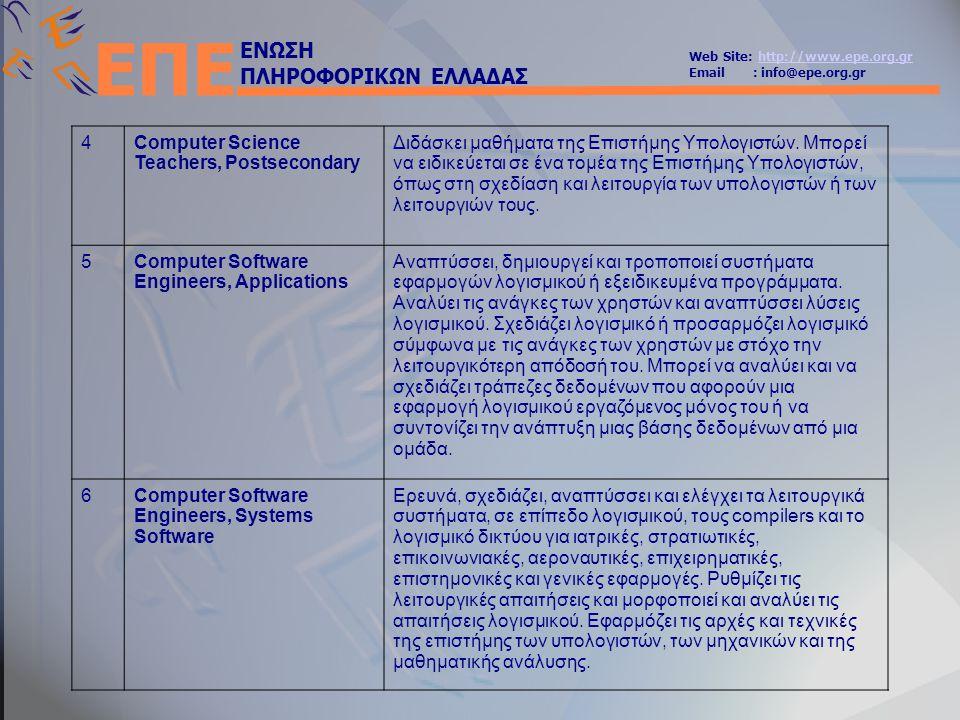ΕΝΩΣΗ ΠΛΗΡΟΦΟΡΙΚΩΝ ΕΛΛΑΔΑΣ Web Site: http://www.epe.org.grhttp://www.epe.org.gr Email : info@epe.org.gr ΕΠΕ 4Computer Science Teachers, Postsecondary Διδάσκει μαθήματα της Επιστήμης Υπολογιστών.