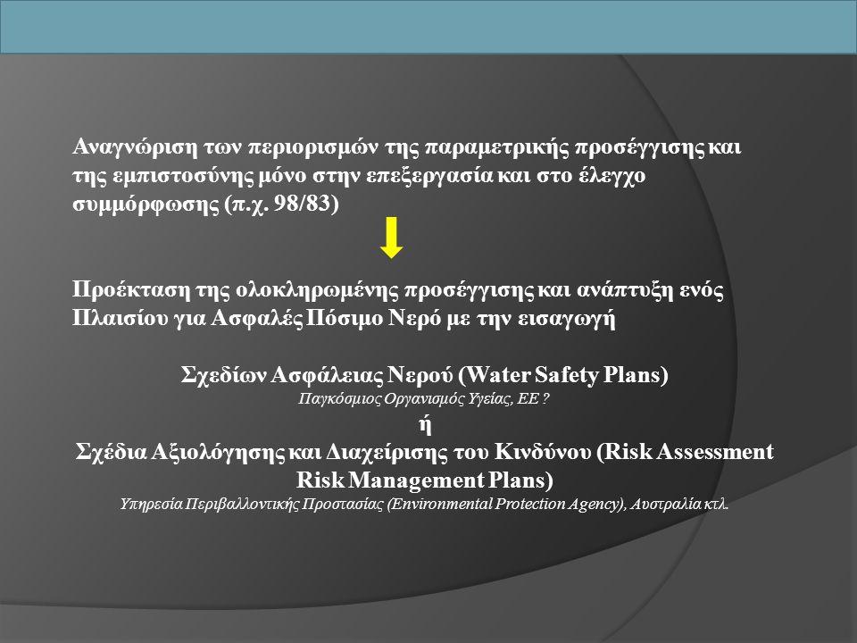 Αναγνώριση των περιορισμών της παραμετρικής προσέγγισης και της εμπιστοσύνης μόνο στην επεξεργασία και στο έλεγχο συμμόρφωσης (π.χ. 98/83) Προέκταση τ