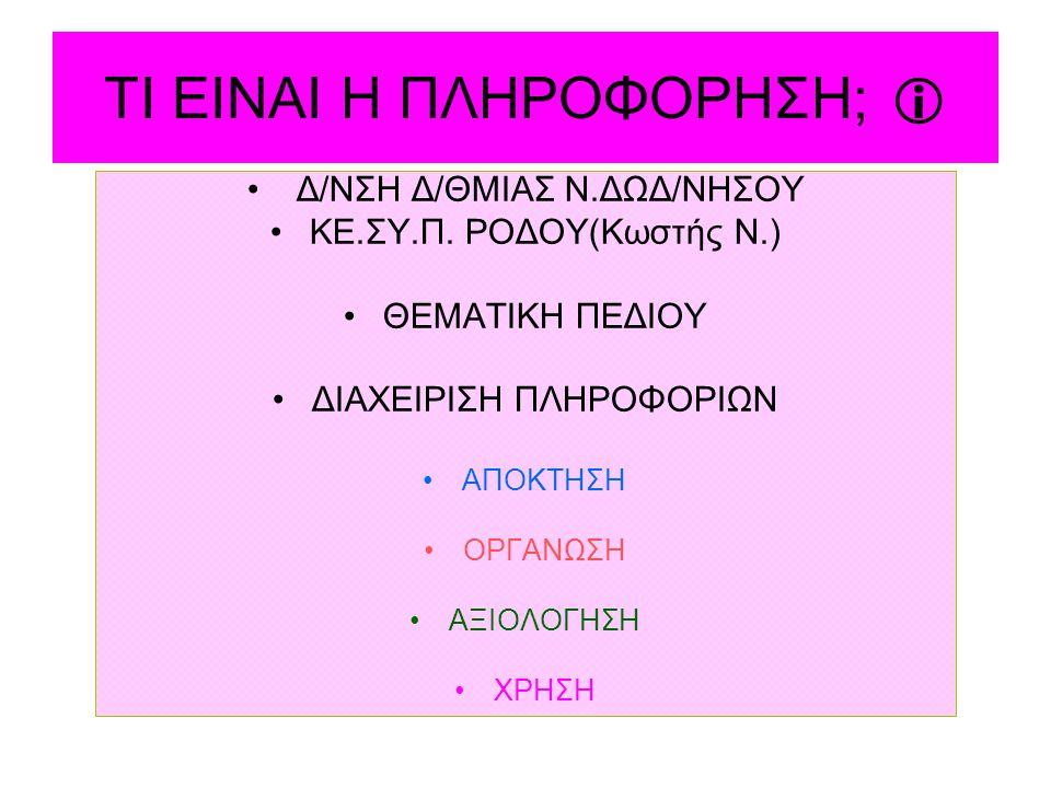 ΑΛΛΑ ΕΙΔΗ ΠΛΗΡΟΦΟΡΙΩΝ ΑΝΑΖΗΤΟΥΝΤΑΙ ΚΑΤΑ ΠΕΡΙΠΤΩΣΗ ΑΠΟ ΤΟ ΣΥΜΒΟΥΛΟ •Από κατάλληλες και έγκυρες πηγές •Ανάλογα με τις ανάγκες της «πελατείας» του