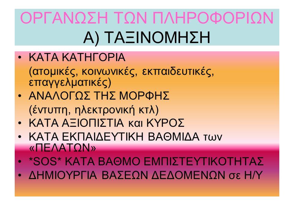 ΟΡΓΑΝΩΣΗ ΤΩΝ ΠΛΗΡΟΦΟΡΙΩΝ Α) ΤΑΞΙΝΟΜΗΣΗ •Κ•ΚΑΤΑ ΚΑΤΗΓΟΡΙΑ (ατομικές, κοινωνικές, εκπαιδευτικές, επαγγελματικές) •Α•ΑΝΑΛΟΓΩΣ ΤΗΣ ΜΟΡΦΗΣ (έντυπη, ηλεκτρονική κτλ) •Κ•ΚΑΤΑ ΑΞΙΟΠΙΣΤΙΑ και ΚΥΡΟΣ •Κ•ΚΑΤΑ ΕΚΠΑΙΔΕΥΤΙΚΗ ΒΑΘΜΙΔΑ των «ΠΕΛΑΤΩΝ» •*•*SOS* ΚΑΤΑ ΒΑΘΜΟ ΕΜΠΙΣΤΕΥΤΙΚΟΤΗΤΑΣ •Δ•ΔΗΜΙΟΥΡΓΙΑ ΒΑΣΕΩΝ ΔΕΔΟΜΕΝΩΝ σε Η/Υ
