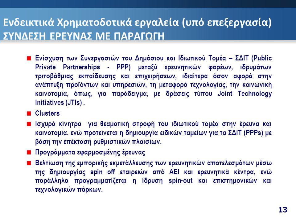 Ενδεικτικά Χρηματοδοτικά εργαλεία (υπό επεξεργασία) ΣΥΝΔΕΣΗ ΕΡΕΥΝΑΣ ΜΕ ΠΑΡΑΓΩΓΗ Ενίσχυση των Συνεργασιών του Δημόσιου και Ιδιωτικού Τομέα – ΣΔΙΤ (Public Private Partnerships - PPP) μεταξύ ερευνητικών φορέων, ιδρυμάτων τριτοβάθμιας εκπαίδευσης και επιχειρήσεων, ιδιαίτερα όσον αφορά στην ανάπτυξη προϊόντων και υπηρεσιών, τη μεταφορά τεχνολογίας, την κοινωνική καινοτομία, όπως, για παράδειγμα, με δράσεις τύπου Joint Technology Initiatives (JΤΙs).