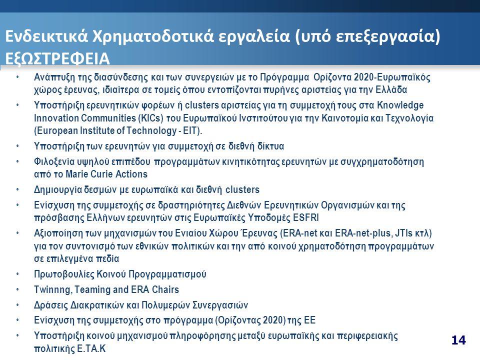 Ενδεικτικά Χρηματοδοτικά εργαλεία (υπό επεξεργασία) ΕξΩΣΤΡΕΦΕΙΑ • Ανάπτυξη της διασύνδεσης και των συνεργειών με το Πρόγραμμα Ορίζοντα 2020-Ευρωπαϊκός χώρος έρευνας, ιδιαίτερα σε τομείς όπου εντοπίζονται πυρήνες αριστείας για την Ελλάδα • Υποστήριξη ερευνητικών φορέων ή clusters αριστείας για τη συμμετοχή τους στα Knowledge Innovation Communities (KICs) του Ευρωπαϊκού Ινστιτούτου για την Καινοτομία και Τεχνολογία (European Institute of Technology - EIT).