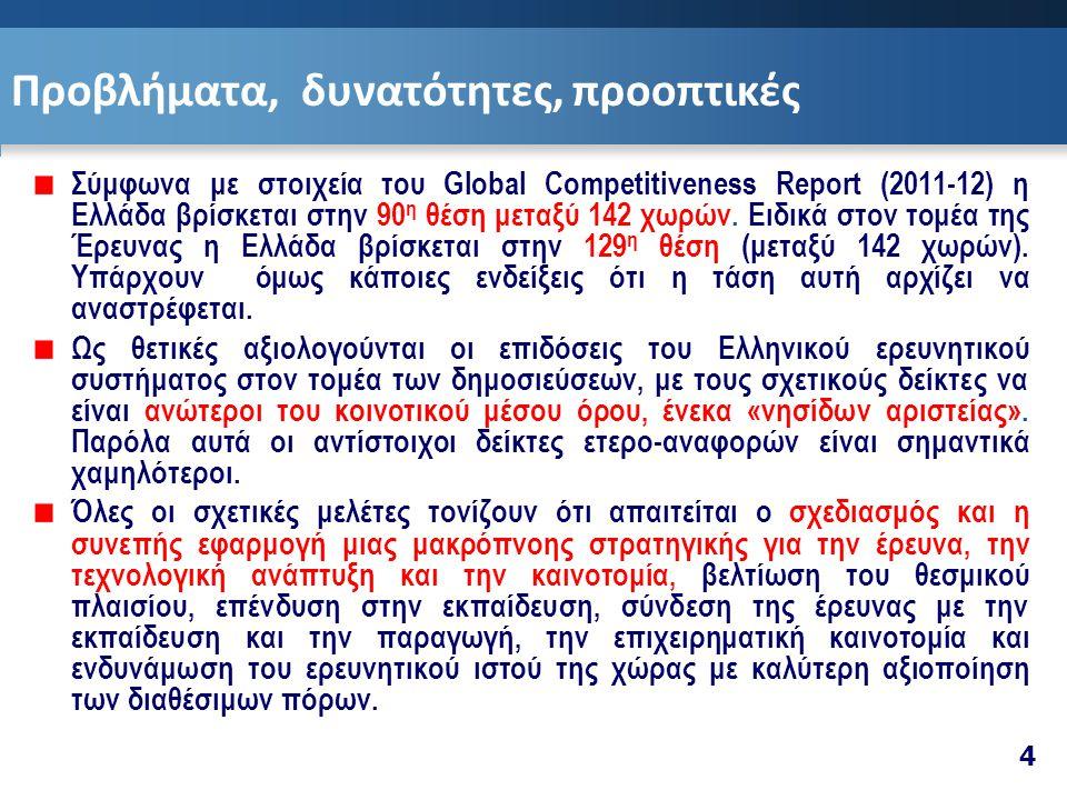 Σύμφωνα με στοιχεία του Global Competitiveness Report (2011-12) η Ελλάδα βρίσκεται στην 90 η θέση μεταξύ 142 χωρών.