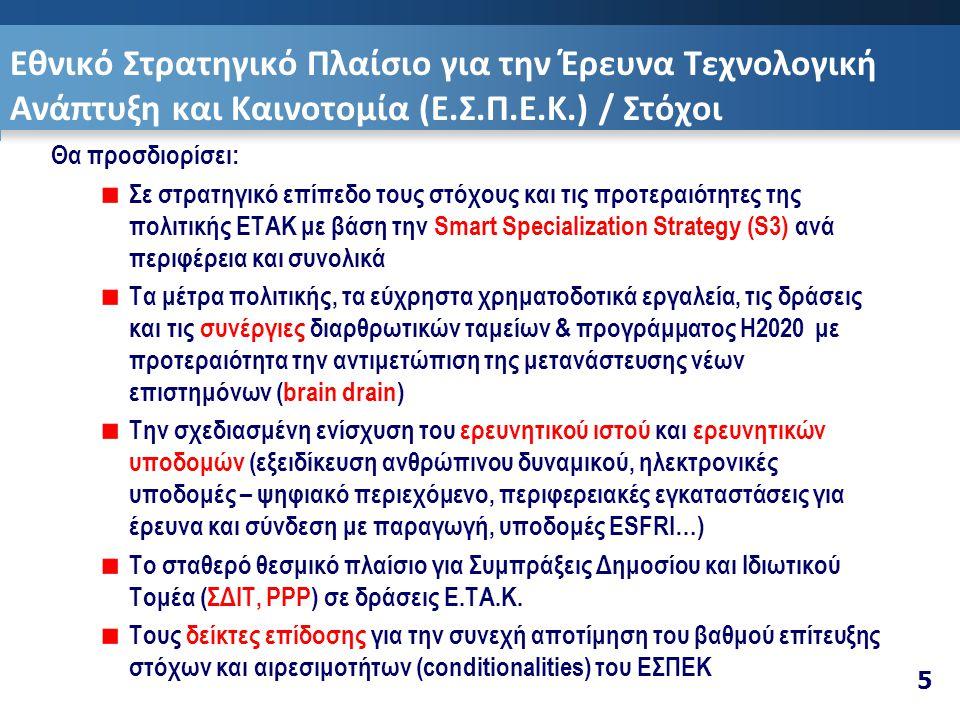 Εθνικό Στρατηγικό Πλαίσιο για την Έρευνα Τεχνολογική Ανάπτυξη και Καινοτομία (Ε.Σ.Π.Ε.Κ.) / Στόχοι 5 Θα προσδιορίσει: Σε στρατηγικό επίπεδο τους στόχους και τις προτεραιότητες της πολιτικής ΕΤΑΚ με βάση την Smart Specialization Strategy (S3) ανά περιφέρεια και συνολικά Τα μέτρα πολιτικής, τα εύχρηστα χρηματοδοτικά εργαλεία, τις δράσεις και τις συνέργιες διαρθρωτικών ταμείων & προγράμματος Η2020 με προτεραιότητα την αντιμετώπιση της μετανάστευσης νέων επιστημόνων (brain drain) Tην σχεδιασμένη ενίσχυση του ερευνητικού ιστού και ερευνητικών υποδομών (εξειδίκευση ανθρώπινου δυναμικού, ηλεκτρονικές υποδομές – ψηφιακό περιεχόμενο, περιφερειακές εγκαταστάσεις για έρευνα και σύνδεση με παραγωγή, υποδομές ESFRI…) Το σταθερό θεσμικό πλαίσιο για Συμπράξεις Δημοσίου και Ιδιωτικού Τομέα (ΣΔΙΤ, PPP) σε δράσεις Ε.ΤΑ.Κ.
