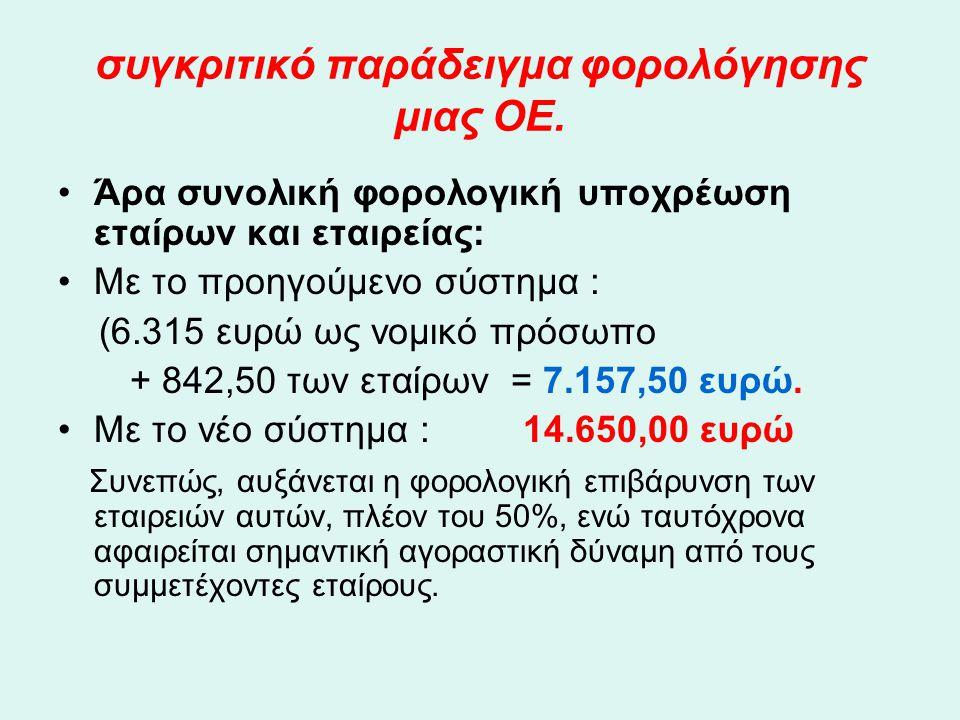συγκριτικό παράδειγμα φορολόγησης μιας ΟΕ. •Άρα συνολική φορολογική υποχρέωση εταίρων και εταιρείας: •Με το προηγούμενο σύστημα : (6.315 ευρώ ως νομικ