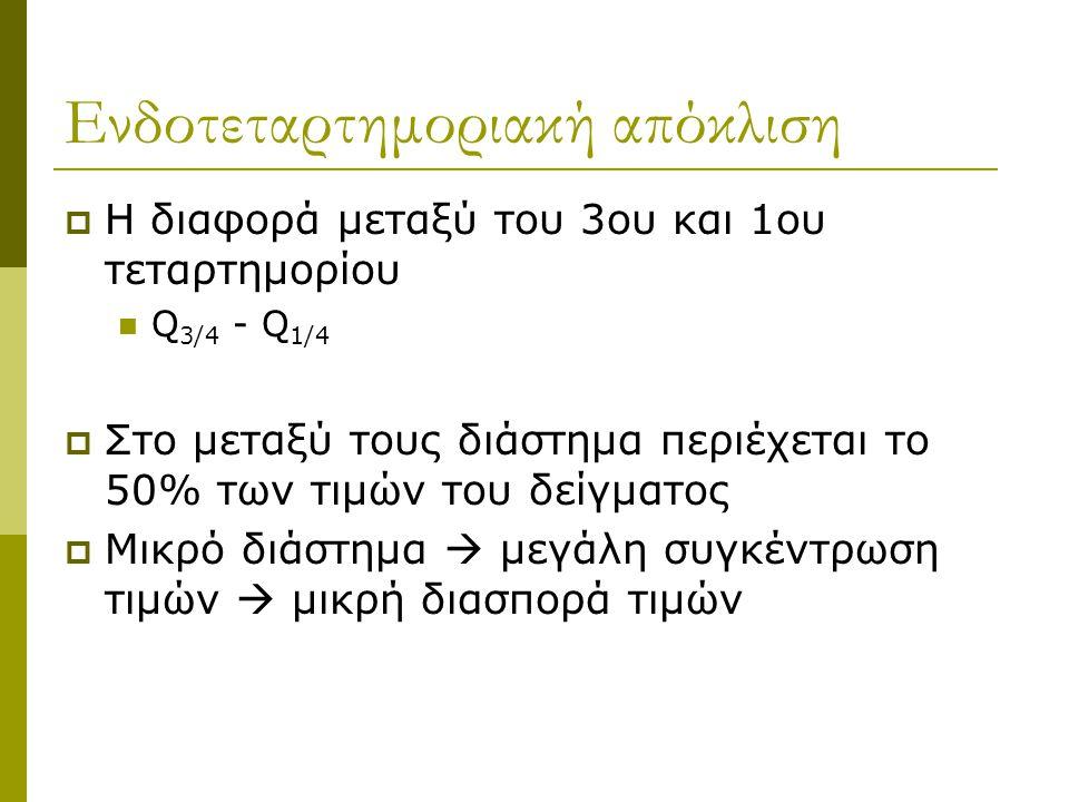 Ενδοτεταρτημοριακή απόκλιση  Η διαφορά μεταξύ του 3ου και 1ου τεταρτημορίου  Q 3/4 - Q 1/4  Στο μεταξύ τους διάστημα περιέχεται το 50% των τιμών το