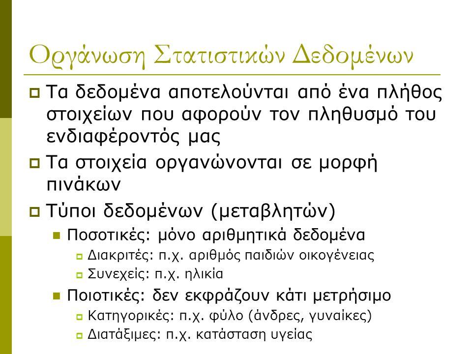 Τύποι μεταβλητών (Ι) Μεταβλητές (π.χ.