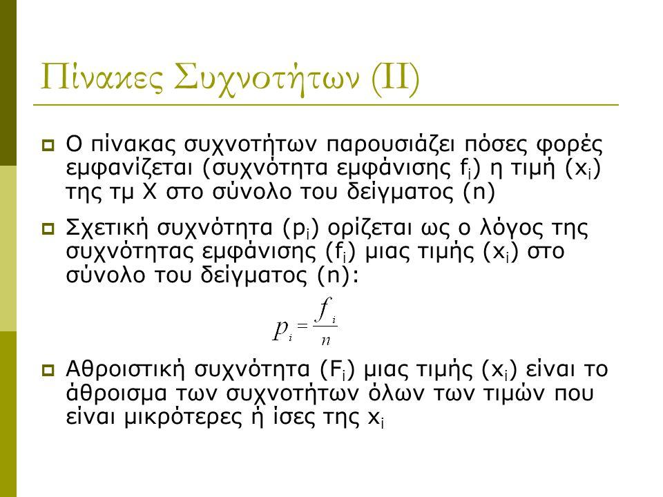 Πίνακες Συχνοτήτων (ΙΙ)  Ο πίνακας συχνοτήτων παρουσιάζει πόσες φορές εμφανίζεται (συχνότητα εμφάνισης f i ) η τιμή (x i ) της τμ Χ στο σύνολο του δε