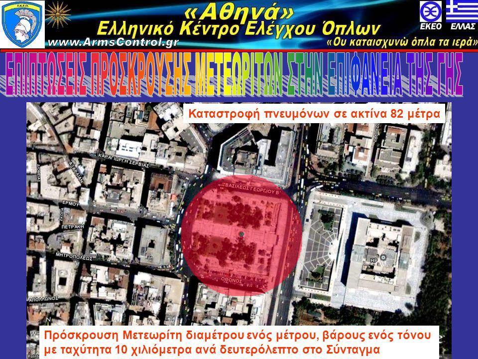 «Αθηνά» Ελληνικό Κέντρο Ελέγχου Όπλων www.armscontrol.info Καταστροφή πνευμόνων σε ακτίνα 82 μέτρα Πρόσκρουση Μετεωρίτη διαμέτρου ενός μέτρου, βάρους ενός τόνου με ταχύτητα 10 χιλιόμετρα ανά δευτερόλεπτο στο Σύνταγμα