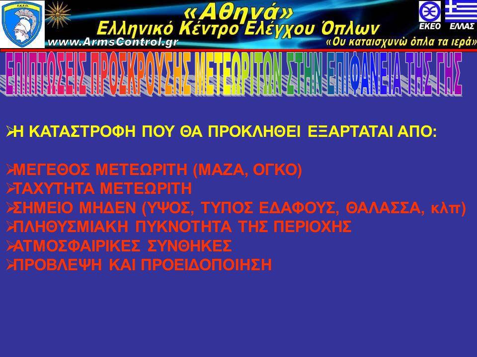 «Αθηνά» Ελληνικό Κέντρο Ελέγχου Όπλων www.armscontrol.info  Η ΚΑΤΑΣΤΡΟΦΗ ΠΟΥ ΘΑ ΠΡΟΚΛΗΘΕΙ ΕΞΑΡΤΑΤΑΙ ΑΠΟ:  ΜΕΓΕΘΟΣ ΜΕΤΕΩΡΙΤΗ (ΜΑΖΑ, ΟΓΚΟ)  ΤΑΧΥΤΗΤΑ ΜΕΤΕΩΡΙΤΗ  ΣΗΜΕΙΟ ΜΗΔΕΝ (ΥΨΟΣ, ΤΥΠΟΣ ΕΔΑΦΟΥΣ, ΘΑΛΑΣΣΑ, κλπ)  ΠΛΗΘΥΣΜΙΑΚΗ ΠΥΚΝΟΤΗΤΑ ΤΗΣ ΠΕΡΙΟΧΗΣ  ΑΤΜΟΣΦΑΙΡΙΚΕΣ ΣΥΝΘΗΚΕΣ  ΠΡΟΒΛΕΨΗ ΚΑΙ ΠΡΟΕΙΔΟΠΟΙΗΣΗ