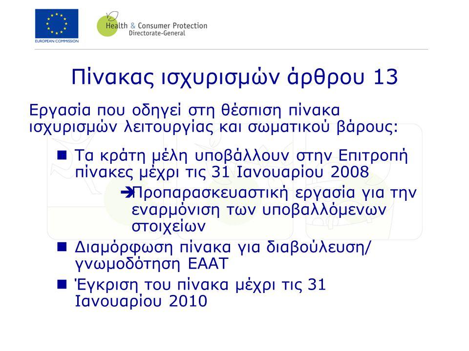 Πίνακας ισχυρισμών άρθρου 13 Εργασία που οδηγεί στη θέσπιση πίνακα ισχυρισμών λειτουργίας και σωματικού βάρους:  Τα κράτη μέλη υποβάλλουν στην Επιτρο