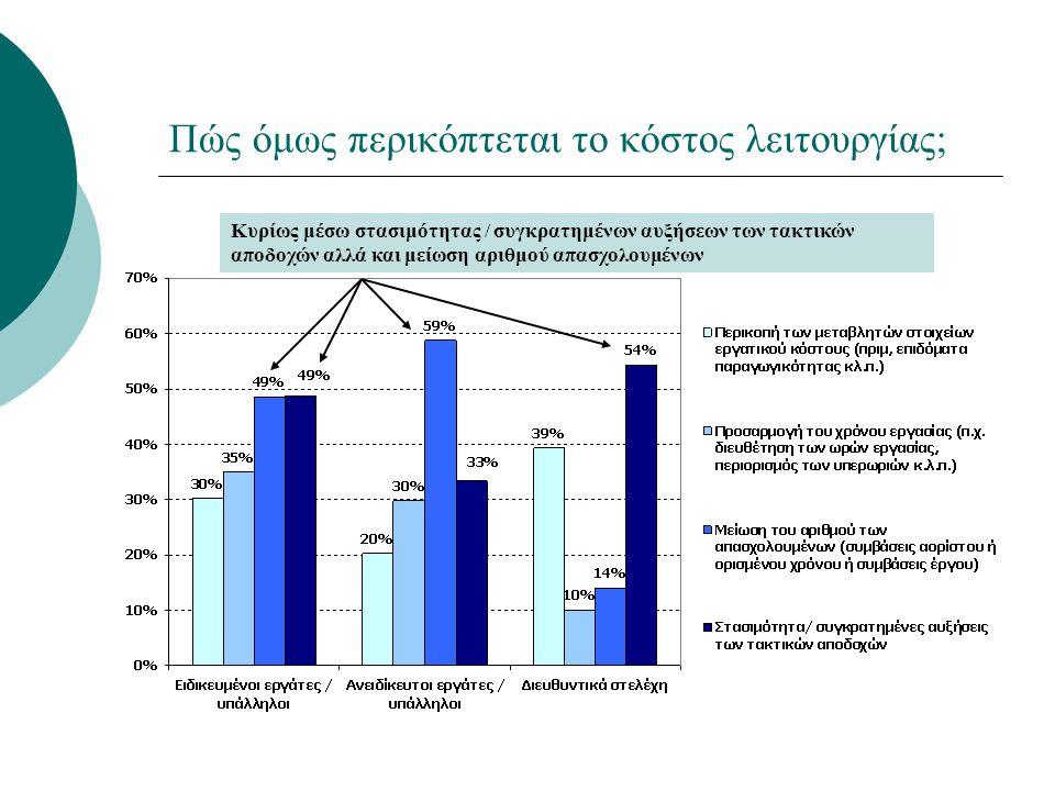 Πώς όμως περικόπτεται το κόστος λειτουργίας; Κυρίως μέσω στασιμότητας / συγκρατημένων αυξήσεων των τακτικών αποδοχών αλλά και μείωση αριθμού απασχολου