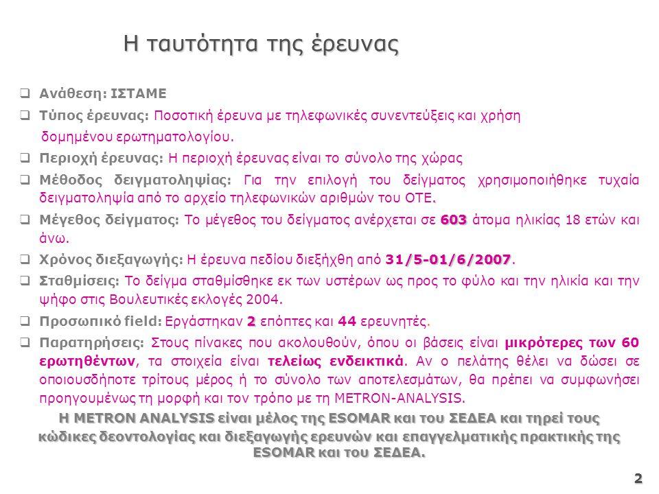 2  Ανάθεση: ΙΣΤΑΜΕ  Τύπος έρευνας: Ποσοτική έρευνα με τηλεφωνικές συνεντεύξεις και χρήση δομημένου ερωτηματολογίου.