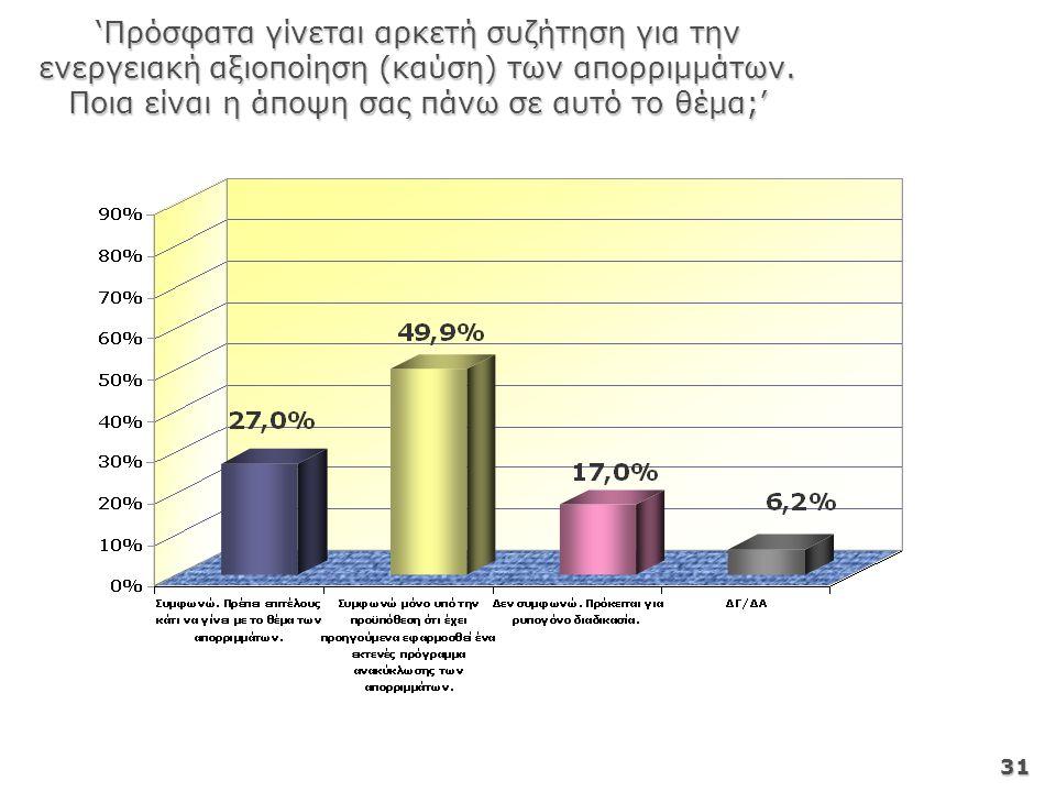 31 'Πρόσφατα γίνεται αρκετή συζήτηση για την ενεργειακή αξιοποίηση (καύση) των απορριμμάτων.