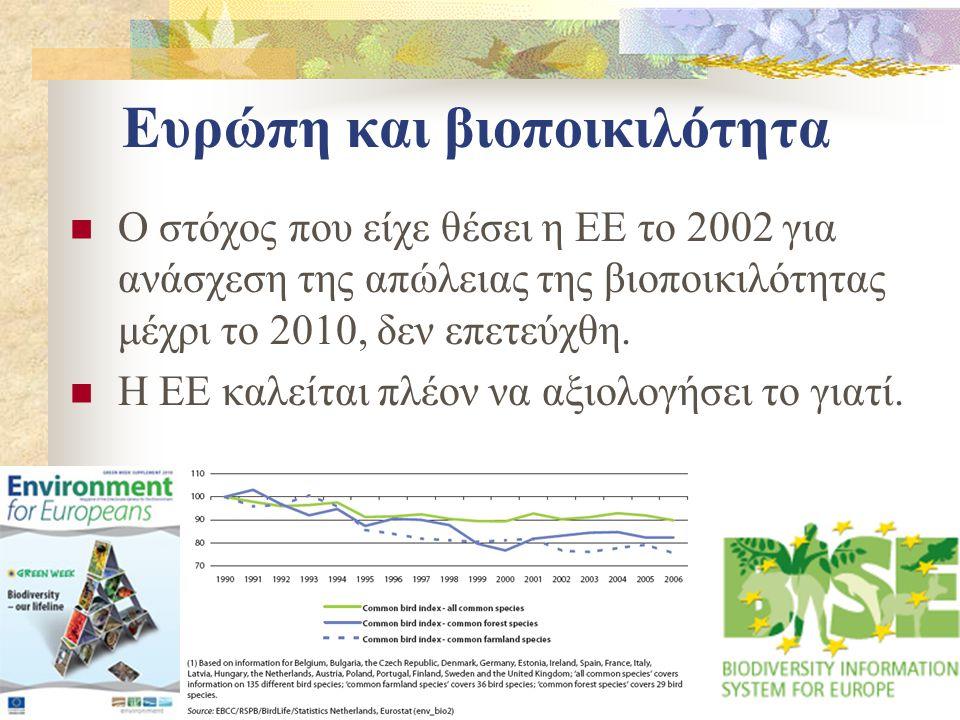 Ευρώπη και βιοποικιλότητα  Ο στόχος που είχε θέσει η ΕΕ το 2002 για ανάσχεση της απώλειας της βιοποικιλότητας μέχρι το 2010, δεν επετεύχθη.  Η ΕΕ κα