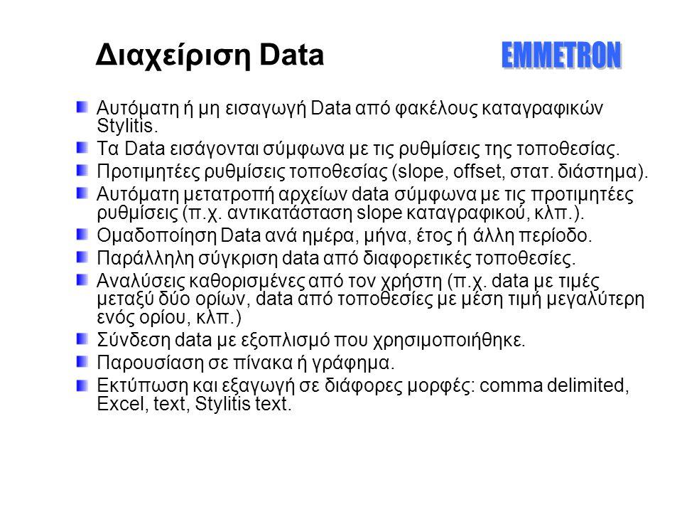Διαχείριση Data Αυτόματη ή μη εισαγωγή Data από φακέλους καταγραφικών Stylitis.