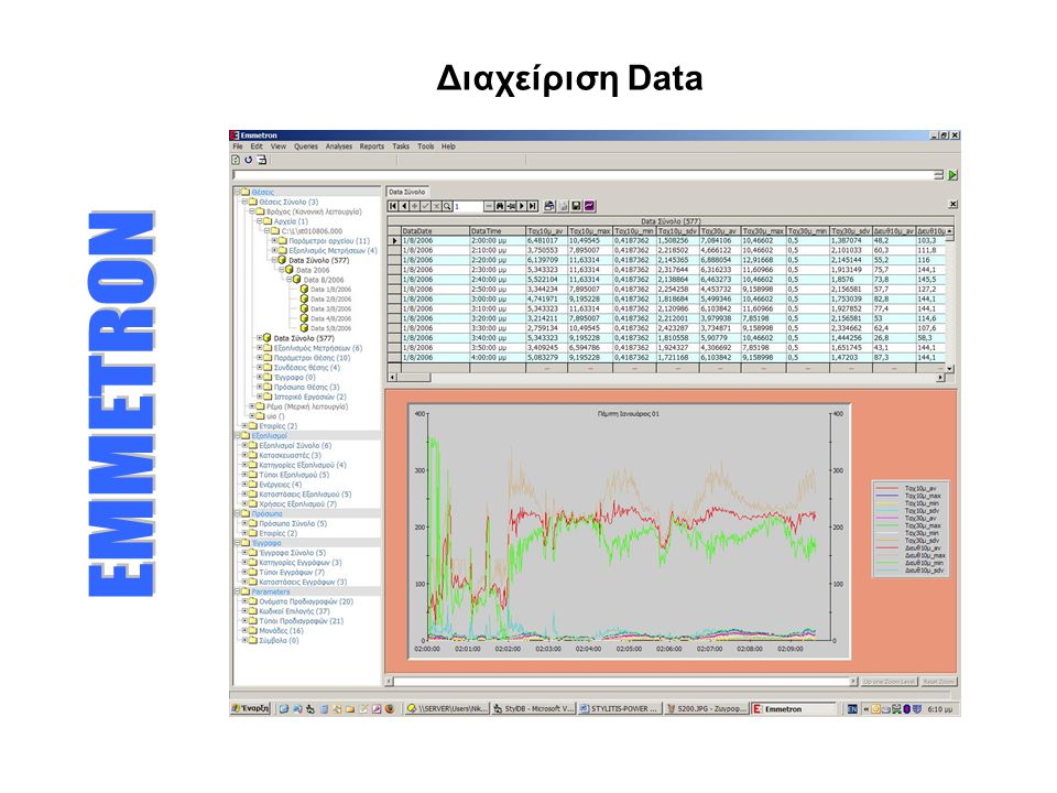 Διαχείριση Data
