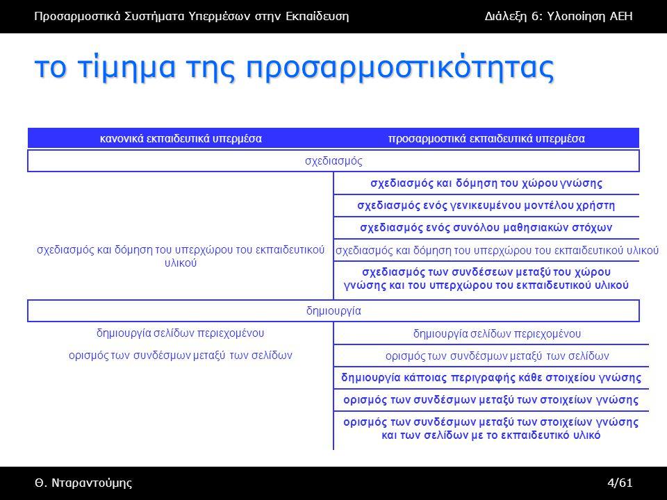 Προσαρμοστικά Συστήματα Υπερμέσων στην ΕκπαίδευσηΔιάλεξη 6: Υλοποίηση AEH Θ. Νταραντούμης4/61 το τίμημα της προσαρμοστικότητας δημιουργία σελίδων περι