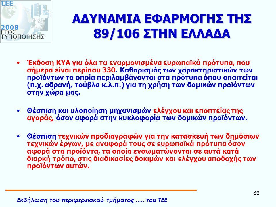 Εκδήλωση του περιφερειακού τμήματος..... του ΤΕΕ 66 ΑΔΥΝΑΜΙΑ ΕΦΑΡΜΟΓΗΣ ΤΗΣ 89/106 ΣΤΗΝ ΕΛΛΑΔΑ •Έκδοση ΚΥΑ για όλα τα εναρμονισμένα ευρωπαϊκά πρότυπα,