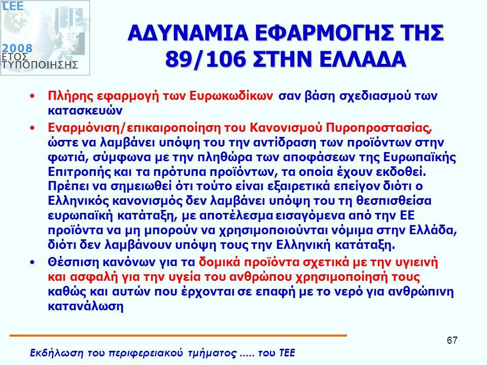 Εκδήλωση του περιφερειακού τμήματος..... του ΤΕΕ 67 ΑΔΥΝΑΜΙΑ ΕΦΑΡΜΟΓΗΣ ΤΗΣ 89/106 ΣΤΗΝ ΕΛΛΑΔΑ •Πλήρης εφαρμογή των Ευρωκωδίκων σαν βάση σχεδιασμού των