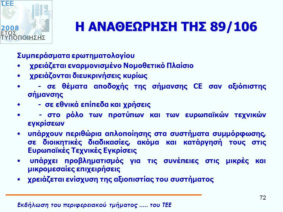 Εκδήλωση του περιφερειακού τμήματος..... του ΤΕΕ 72 Η ΑΝΑΘΕΩΡΗΣΗ ΤΗΣ 89/106 Συμπεράσματα ερωτηματολογίου • χρειάζεται εναρμονισμένο Νομοθετικό Πλαίσιο