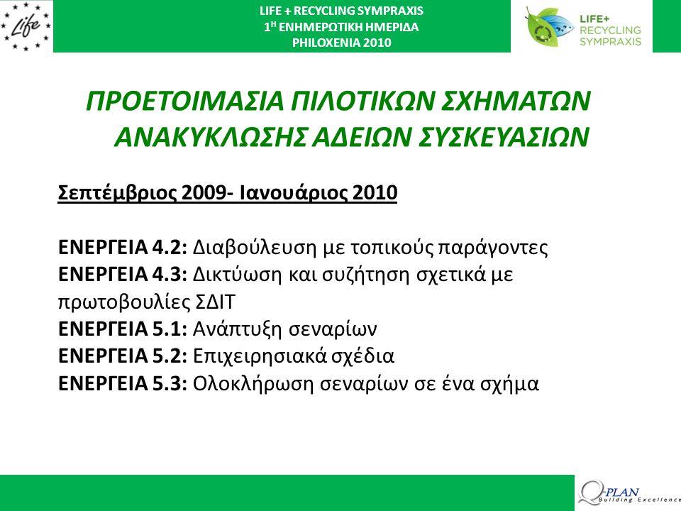 LIFE + RECYCLING SYMPRAXIS 1 Η ΕΝΗΜΕΡΩΤΙΚΗ ΗΜΕΡΙΔΑ PHILOXENIA 2010 ΠΡΟΕΤΟΙΜΑΣΙΑ ΠΙΛΟΤΙΚΩΝ ΣΧΗΜΑΤΩΝ ΑΝΑΚΥΚΛΩΣΗΣ ΑΔΕΙΩΝ ΣΥΣΚΕΥΑΣΙΩΝ Σεπτέμβριος 2009- Ιανουάριος 2010 ΕΝΕΡΓΕΙΑ 4.2: Διαβούλευση με τοπικούς παράγοντες ΕΝΕΡΓΕΙΑ 4.3: Δικτύωση και συζήτηση σχετικά με πρωτοβουλίες ΣΔΙΤ ΕΝΕΡΓΕΙΑ 5.1: Ανάπτυξη σεναρίων ΕΝΕΡΓΕΙΑ 5.2: Επιχειρησιακά σχέδια ΕΝΕΡΓΕΙΑ 5.3: Ολοκλήρωση σεναρίων σε ένα σχήμα