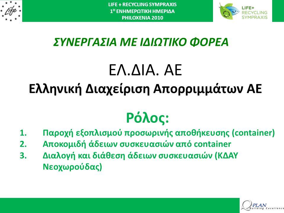 LIFE + RECYCLING SYMPRAXIS 1 Η ΕΝΗΜΕΡΩΤΙΚΗ ΗΜΕΡΙΔΑ PHILOXENIA 2010 ΣΥΝΕΡΓΑΣΙΑ ΜΕ ΙΔΙΩΤΙΚΟ ΦΟΡΕΑ ΕΛ.ΔΙΑ. ΑΕ Ελληνική Διαχείριση Απορριμμάτων ΑΕ Ρόλος: