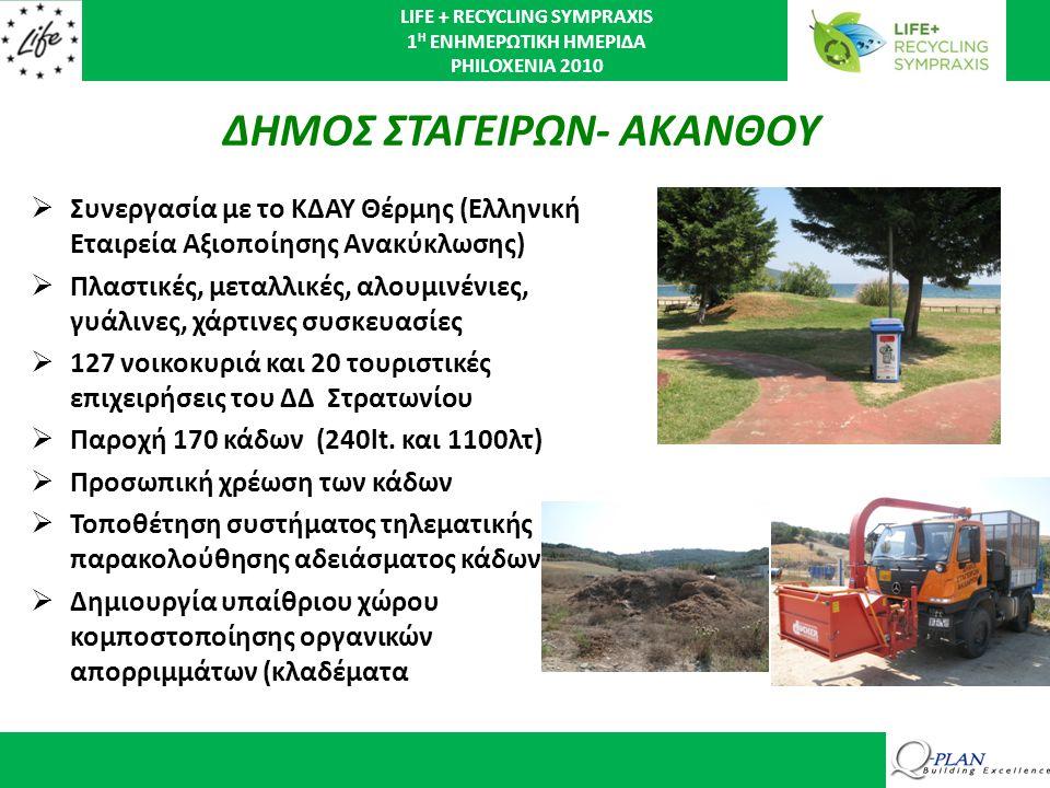 LIFE + RECYCLING SYMPRAXIS 1 Η ΕΝΗΜΕΡΩΤΙΚΗ ΗΜΕΡΙΔΑ PHILOXENIA 2010 ΔΗΜΟΣ ΣΤΑΓΕΙΡΩΝ- ΑΚΑΝΘΟΥ  Συνεργασία με το ΚΔΑΥ Θέρμης (Ελληνική Εταιρεία Αξιοποίησης Ανακύκλωσης)  Πλαστικές, μεταλλικές, αλουμινένιες, γυάλινες, χάρτινες συσκευασίες  127 νοικοκυριά και 20 τουριστικές επιχειρήσεις του ΔΔ Στρατωνίου  Παροχή 170 κάδων (240lt.