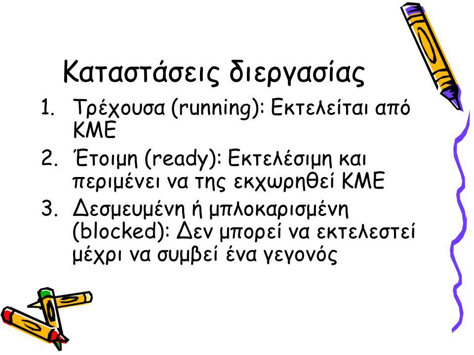 Καταστάσεις διεργασίας 1.Τρέχουσα (running): Εκτελείται από ΚΜΕ 2.Έτοιμη (ready): Εκτελέσιμη και περιμένει να της εκχωρηθεί ΚΜΕ 3.Δεσμευμένη ή μπλοκαρισμένη (blocked): Δεν μπορεί να εκτελεστεί μέχρι να συμβεί ένα γεγονός