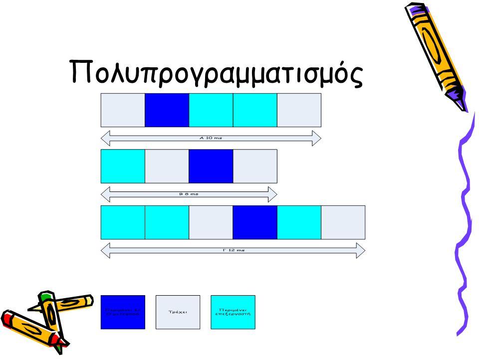 1.Ο επεξεργαστής χρησιμοποιείται συνεχώς 2.Ρυθμός διεκπεραίωσης χωρίς πολυπρογραμματισμό: (1/6) – Ρυθμός διεκπεραίωσης με πολυπρογραμματισμό: (1/4) 3.Βελτιωμένη χρησιμοποίηση πόρων 4.Ταυτόχρονη πρόσβαση χρηστών (καταμερισμός χρόνου-> μοίρασμα επεξεργαστή ανάμεσα στους χρήστες