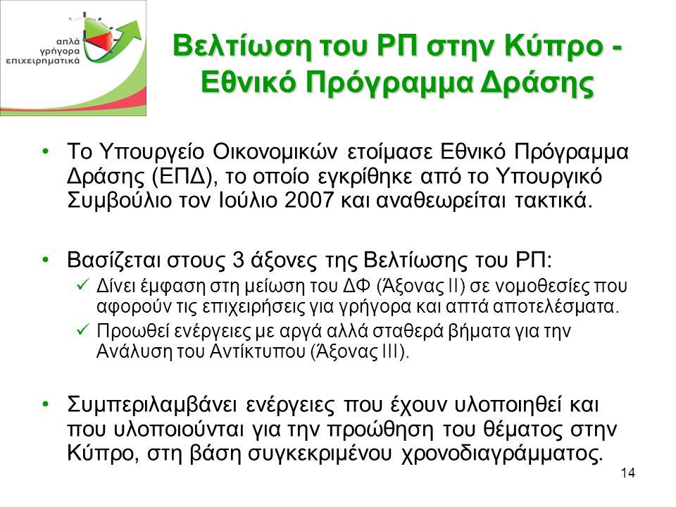 14 Βελτίωση του ΡΠ στην Κύπρο - Εθνικό Πρόγραμμα Δράσης •Το Υπουργείο Οικονομικών ετοίμασε Εθνικό Πρόγραμμα Δράσης (ΕΠΔ), το οποίο εγκρίθηκε από το Υπουργικό Συμβούλιο τον Ιούλιο 2007 και αναθεωρείται τακτικά.