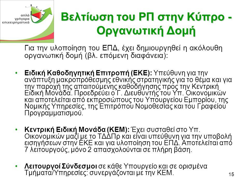 15 Βελτίωση του ΡΠ στην Κύπρο - Οργανωτική Δομή Για την υλοποίηση του ΕΠΔ, έχει δημιουργηθεί η ακόλουθη οργανωτική δομή (βλ.