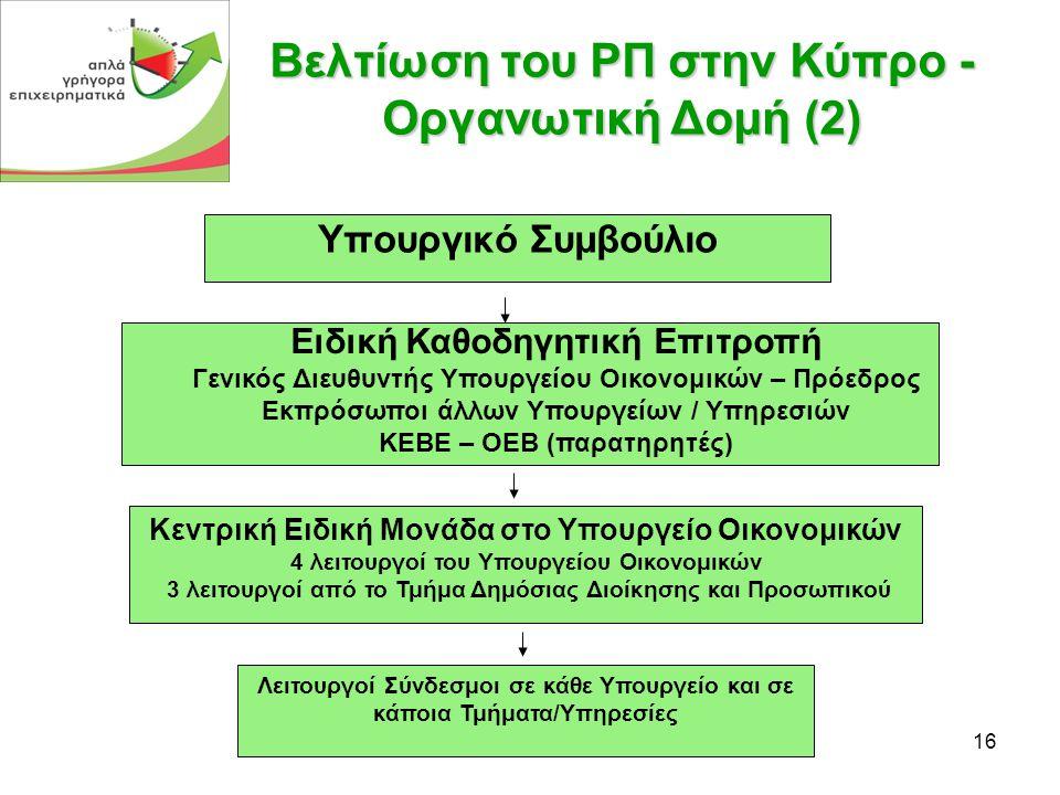 16 Βελτίωση του ΡΠ στην Κύπρο - Οργανωτική Δομή (2) Υπουργικό Συμβούλιο Ειδική Καθοδηγητική Επιτροπή Γενικός Διευθυντής Υπουργείου Οικονομικών – Πρόεδρος Εκπρόσωποι άλλων Υπουργείων / Υπηρεσιών ΚΕΒΕ – ΟΕΒ (παρατηρητές) Κεντρική Ειδική Μονάδα στο Υπουργείο Οικονομικών 4 λειτουργοί του Υπουργείου Οικονομικών 3 λειτουργοί από το Τμήμα Δημόσιας Διοίκησης και Προσωπικού Λειτουργοί Σύνδεσμοι σε κάθε Υπουργείο και σε κάποια Τμήματα/Υπηρεσίες