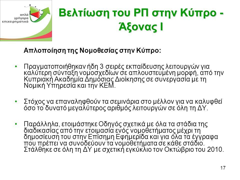 17 Βελτίωση του ΡΠ στην Κύπρο - Άξονας Ι Απλοποίηση της Νομοθεσίας στην Κύπρο: •Πραγματοποιήθηκαν ήδη 3 σειρές εκπαίδευσης λειτουργών για καλύτερη σύνταξη νομοσχεδίων σε απλουστευμένη μορφή, από την Κυπριακή Ακαδημία Δημόσιας Διοίκησης σε συνεργασία με τη Νομική Υπηρεσία και την ΚΕΜ.