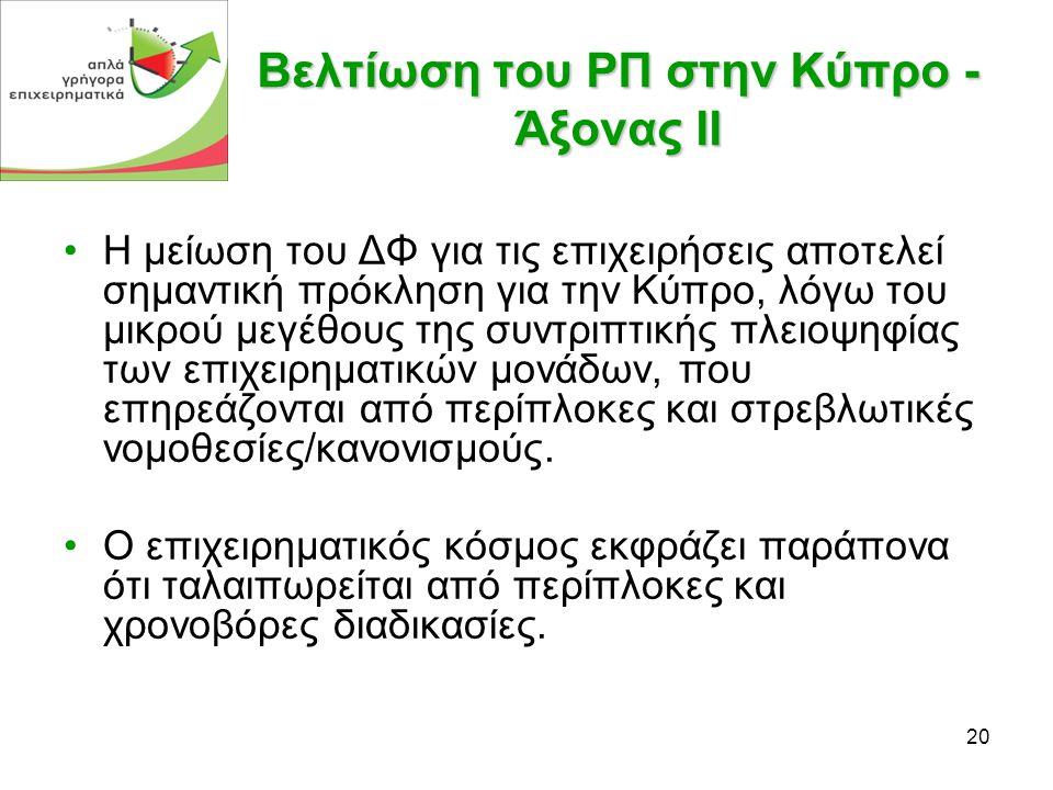 20 Βελτίωση του ΡΠ στην Κύπρο - Άξονας ΙΙ •Η μείωση του ΔΦ για τις επιχειρήσεις αποτελεί σημαντική πρόκληση για την Κύπρο, λόγω του μικρού μεγέθους της συντριπτικής πλειοψηφίας των επιχειρηματικών μονάδων, που επηρεάζονται από περίπλοκες και στρεβλωτικές νομοθεσίες/κανονισμούς.