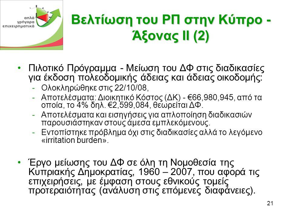21 Βελτίωση του ΡΠ στην Κύπρο - Άξονας ΙΙ (2) •Πιλοτικό Πρόγραμμα - Μείωση του ΔΦ στις διαδικασίες για έκδοση πολεοδομικής άδειας και άδειας οικοδομής: -Ολοκληρώθηκε στις 22/10/08, -Αποτελέσματα: Διοικητικό Κόστος (ΔΚ) - €66,980,945, από τα οποία, το 4% δηλ.