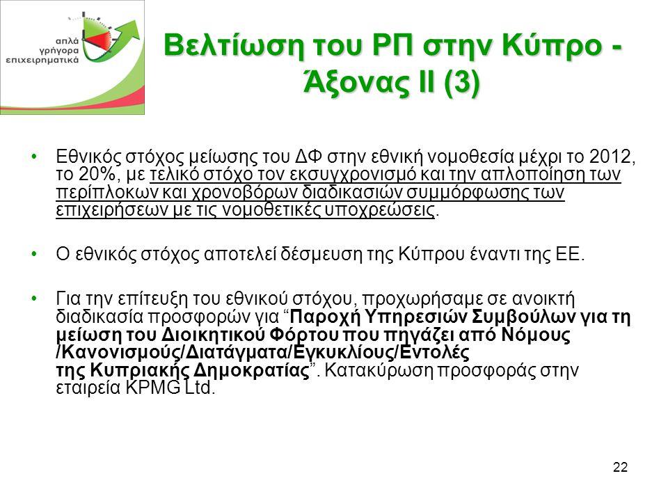 22 Βελτίωση του ΡΠ στην Κύπρο - Άξονας ΙΙ (3) •Εθνικός στόχος μείωσης του ΔΦ στην εθνική νομοθεσία μέχρι το 2012, το 20%, με τελικό στόχο τον εκσυγχρονισμό και την απλοποίηση των περίπλοκων και χρονοβόρων διαδικασιών συμμόρφωσης των επιχειρήσεων με τις νομοθετικές υποχρεώσεις.
